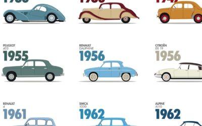 Journée de l'élégance automobile